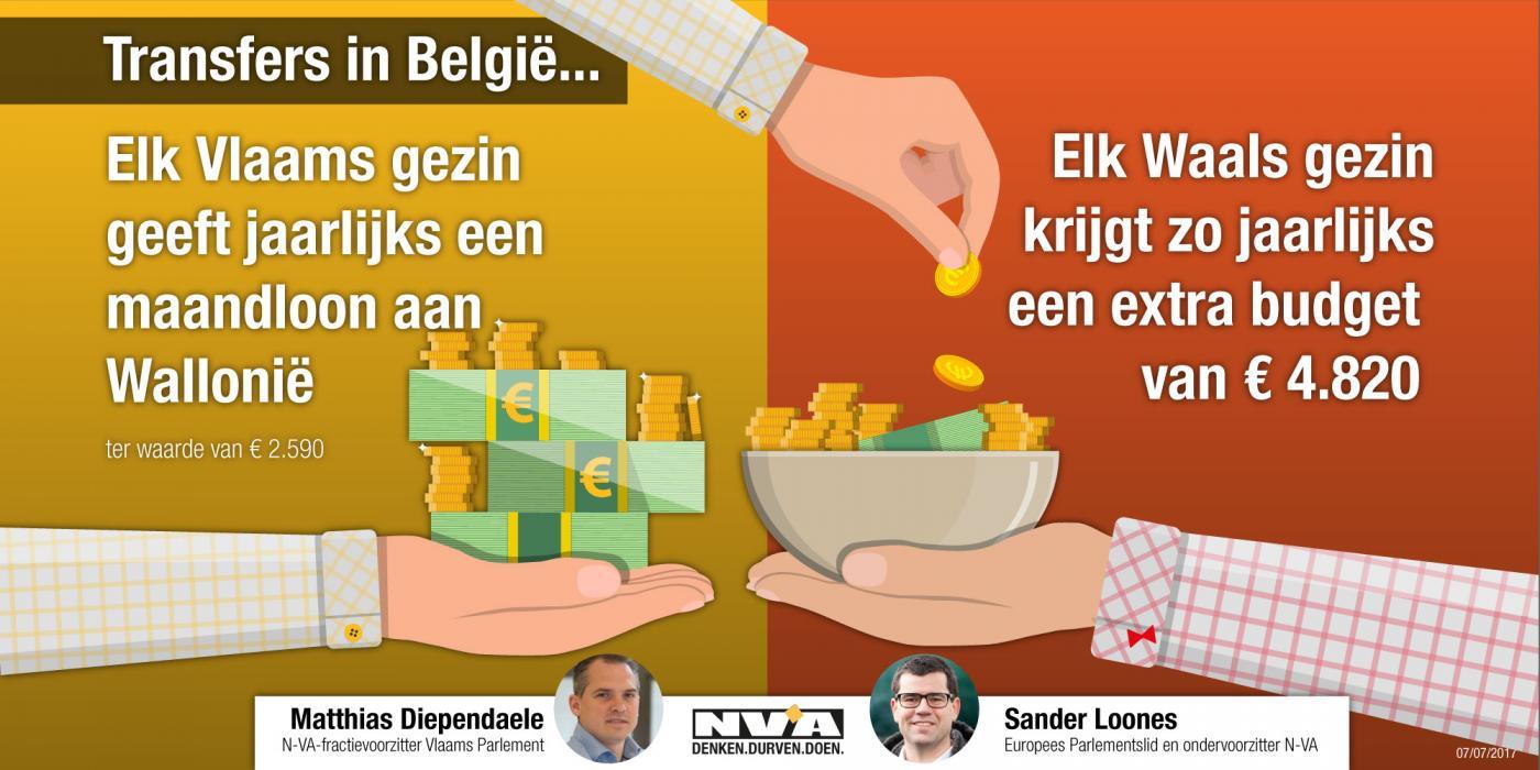 TRansfers in België